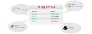 multiple_bugs