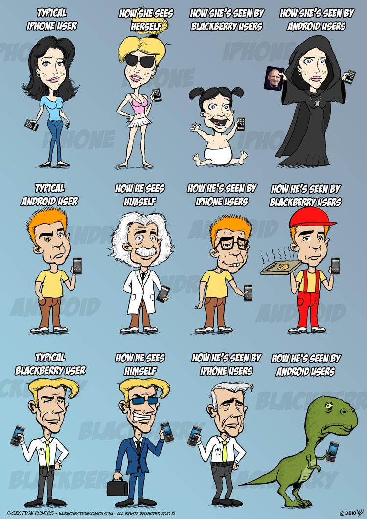 iPhone vs Android vs Blackbery