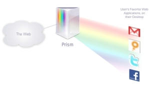 Mozilla Prism and Cloud Services