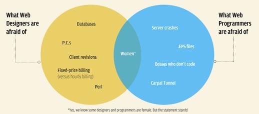 web-designers-vs-developers_pq.jpg