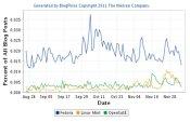 blogpulse-fedora-linuxmint-opensuse3