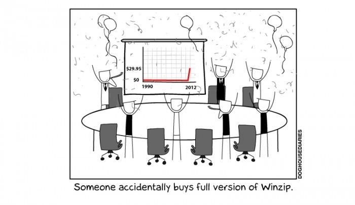 winzip-i-agree-buy