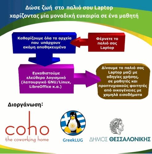 greeklug_coho_thess_donation2015