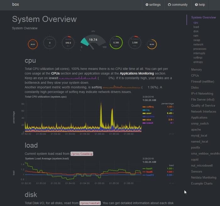 netdata-realtime-server-performance-monitoring