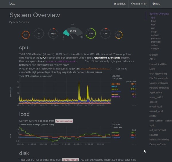 netdata-realtime-server-performance-monitoring