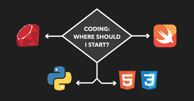 codingwhereshoudistart
