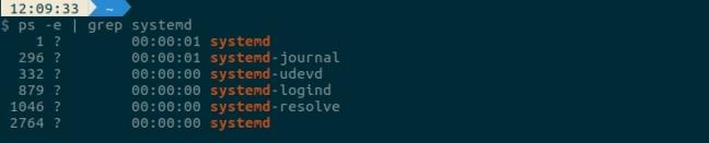Το systemd έχει process ID 1