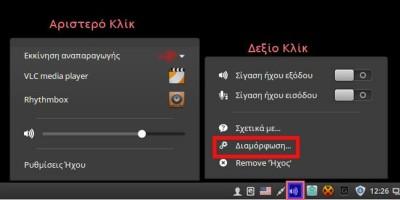 kolpa-cinnamon-mikroefarmogi-ixos