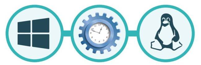 Πρόβλημα συγχρονισμού ώρας Windows Linux