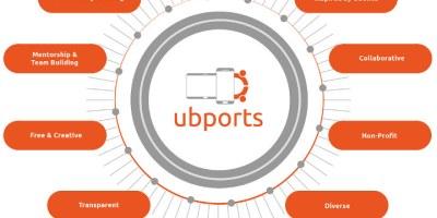 ubports