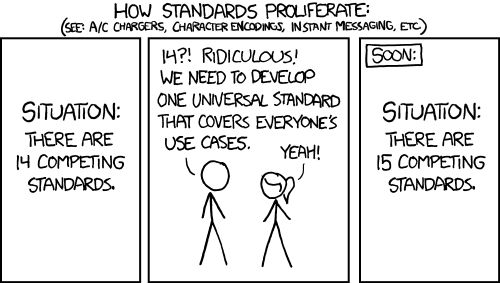 snap-vs-flatpack-vs-appimage