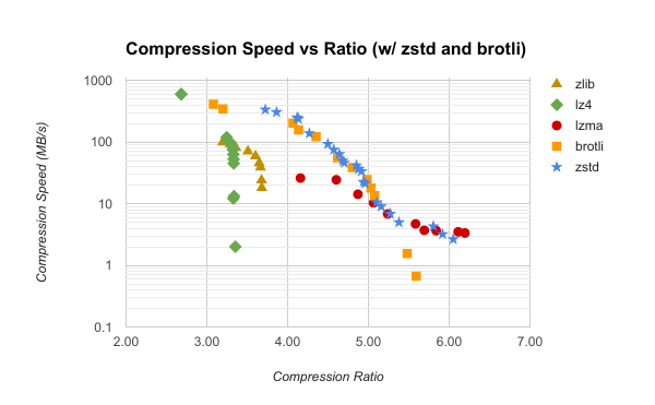 compression-bundle-modern