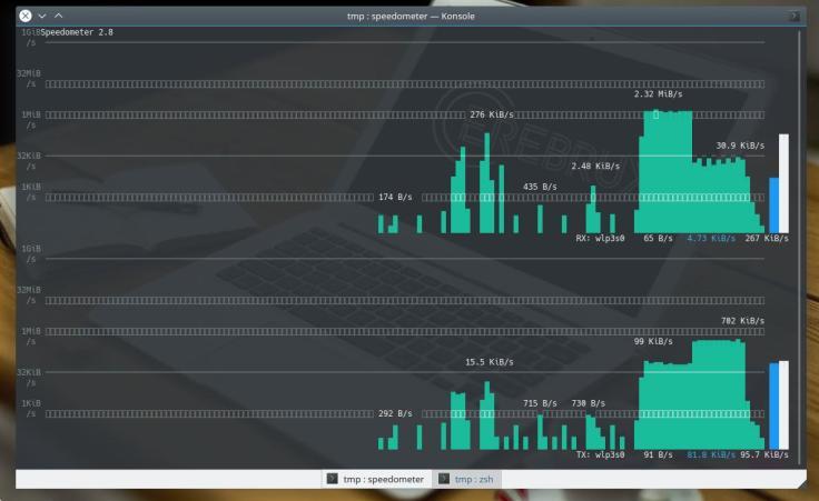 bandwith-parakolouthisi-internet-speedometer