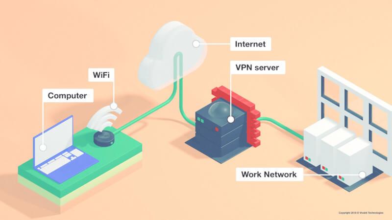 Technopolitan Podcast επεισόδιο 35ο VPN και DNS