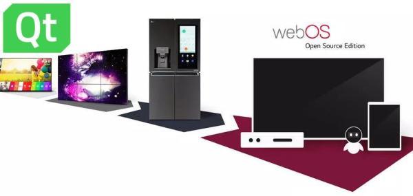 LG και Qt θέλουν το webOS να μπει σε αυτοκίνητα και smart home συσκευές