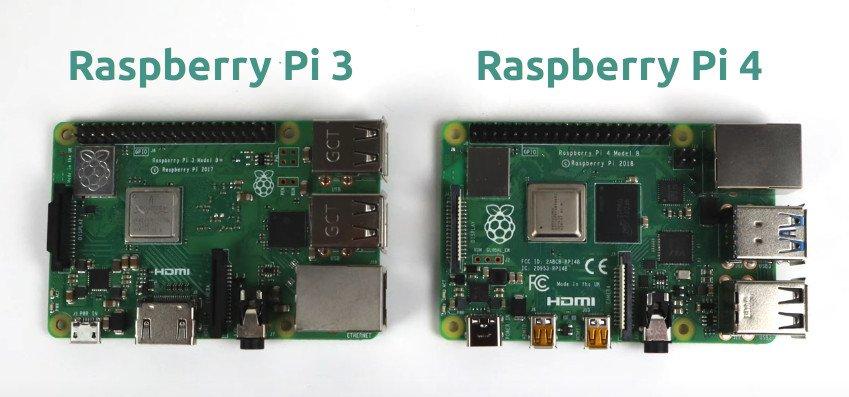 Review: Έχουμε το Raspberry Pi 4 με 4πύρινο CPU και 4GB Ram DDR4, Οι αλλαγές των θυρών USB - Ethernet - HDMI - τροφοδοσία