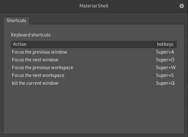 Gnome: Η παράθεση παραθύρων με ένα κλικ - Συντομεύσεις πληκτρολογίου στο Material Shell