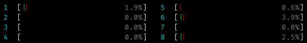 Η χρήση της CPU αλλά και των Threads