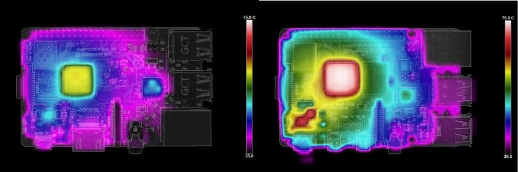 Αριστερά το Raspberry Pi 3 (~60C) Δεξιά το Raspberrypi 4B (~75C)μετά απο 60 δευτερόλεπτα με φόρτο εργασίας