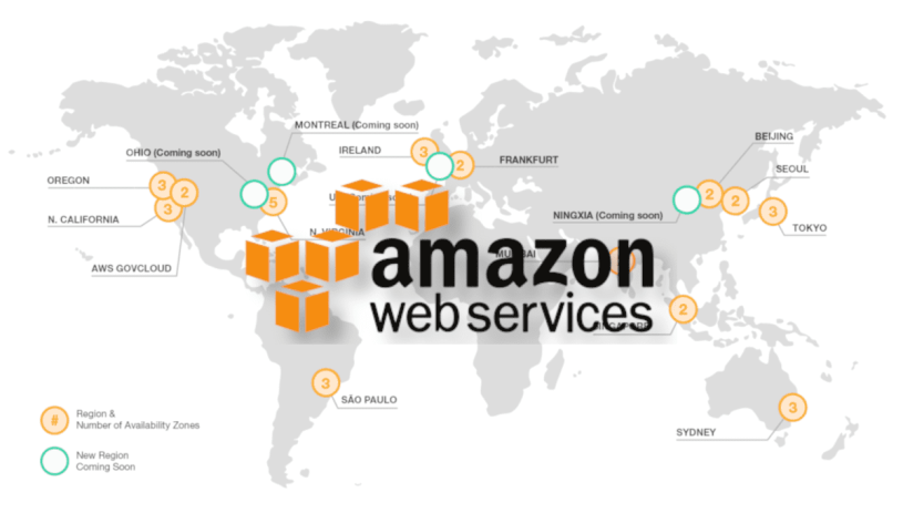 Amazon Web Services | Εισαγωγή στο cloud computing με AWS