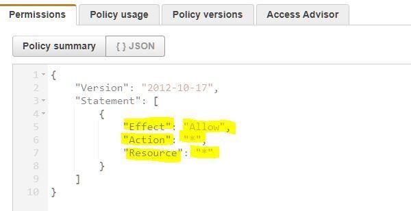 Αν κάνουμε κλικ στο JSON tab θα δούμε το ίδιο το policy document