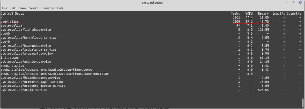 Μια άλλη εικόνα μας δίνει η εντολή systemd-cgtop