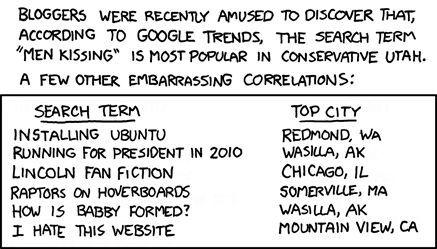 Το XKCD το 2008 προέβλεψε ότι μια μέρα η Microsoft θα λατρέψει το Linux