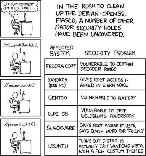 Αντιμετωπίζοντας τρύπες ασφαλείας στο Debian Linux