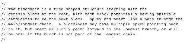 Bitcoin blockchain ως «timechain»