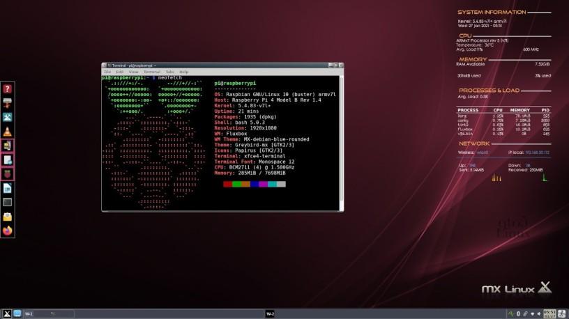 Το MX Linux Fluxbox RaspberryPi Respin κυκλοφόρησε επίσημα για το Raspberry Pi