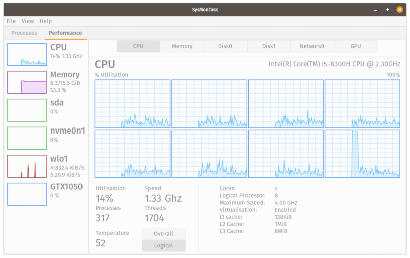 SysMonTask: Ένας Task Manager για Linux